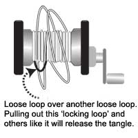 Reel Backlash Loops Illustration by Bish