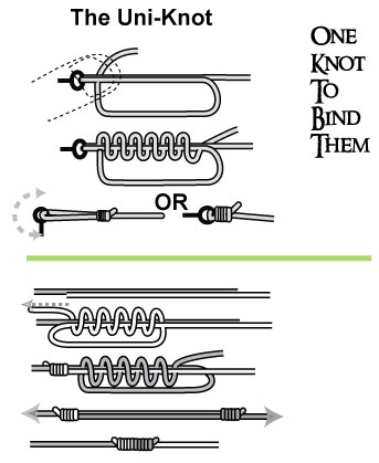 Easiest way to tie fishing knot